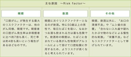 主な原因 ~Risk factor~
